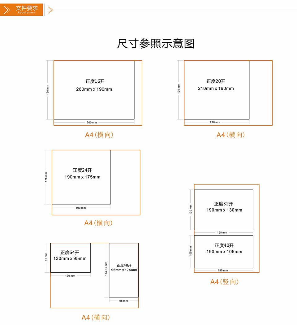 飞印网票据印刷,收据印刷,联单印刷,单据印刷设计文件要求